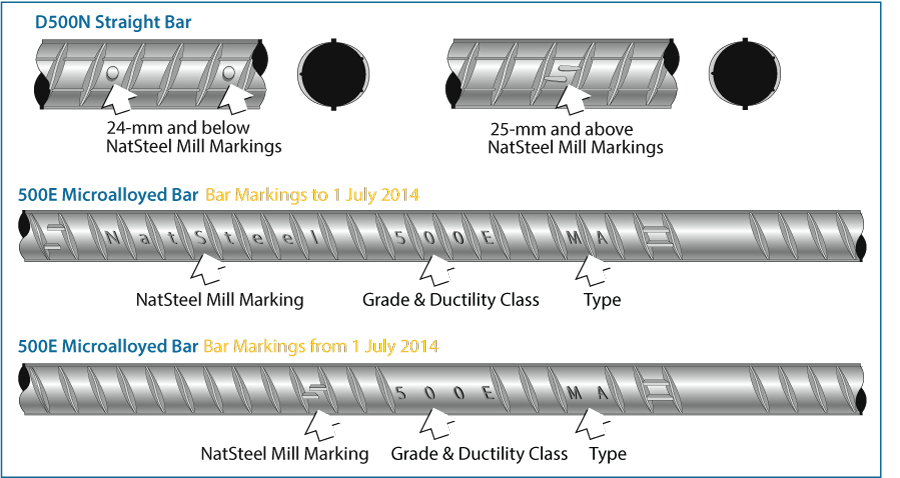 Rebar Identification Marks : Rebar markings bing images